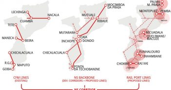Mozambique's proposed North–South railway network