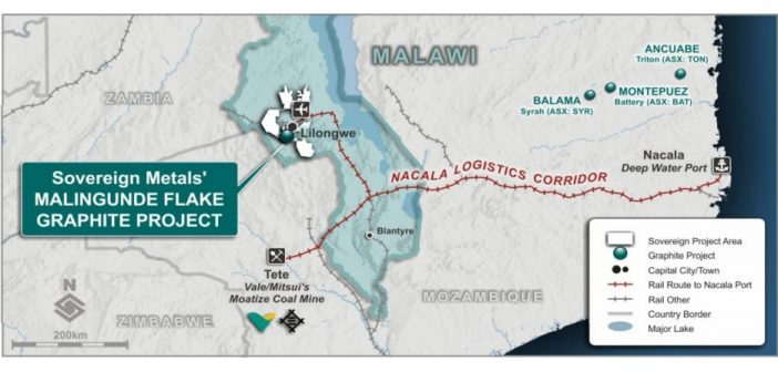 Sovereign Metals' route to Nacala along Vale/Mitsui's rail line.